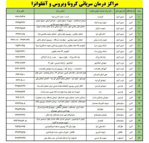 اعلام مراکز درمان سرپایی کرونا و آنفولانزا در البرز+نشانی وشماره تماس